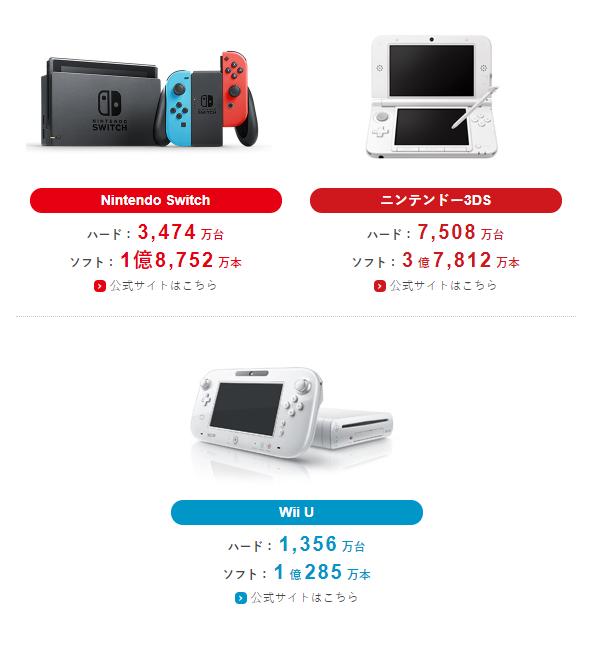 任天堂无意推出第一方3DS游戏 将有更多第三方登场