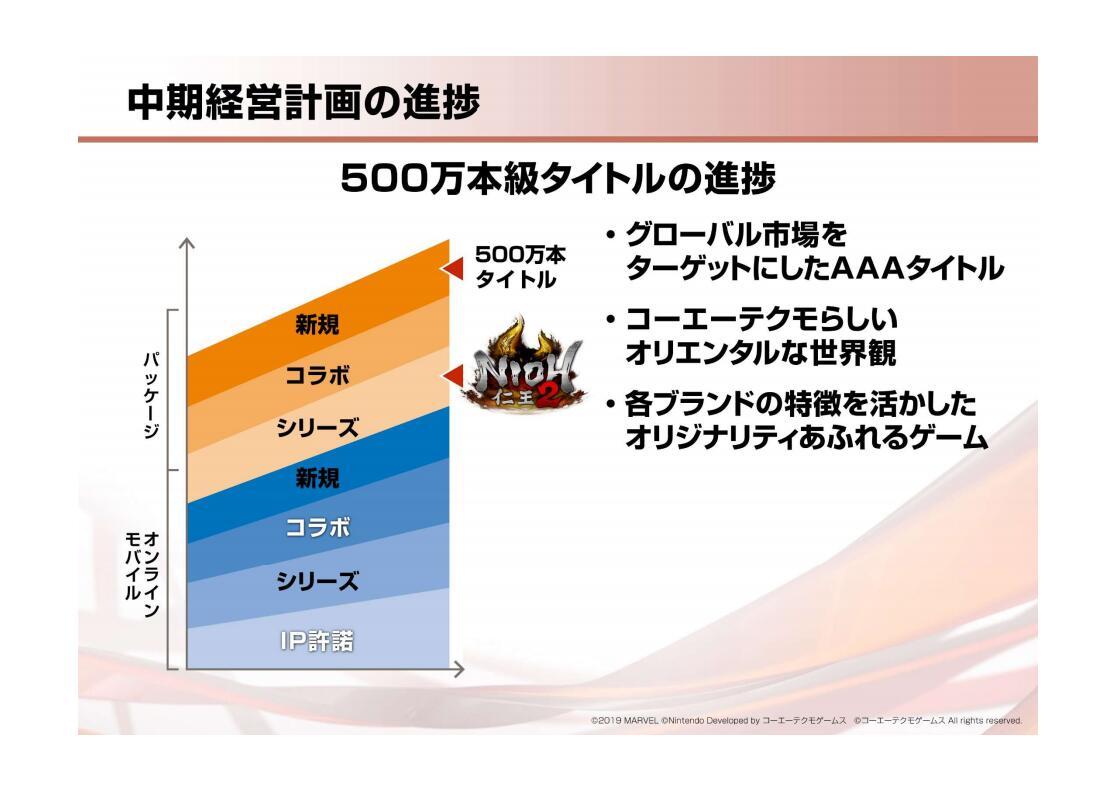 光荣特库摩财报:拟开发500万销量3A和月入10亿手游