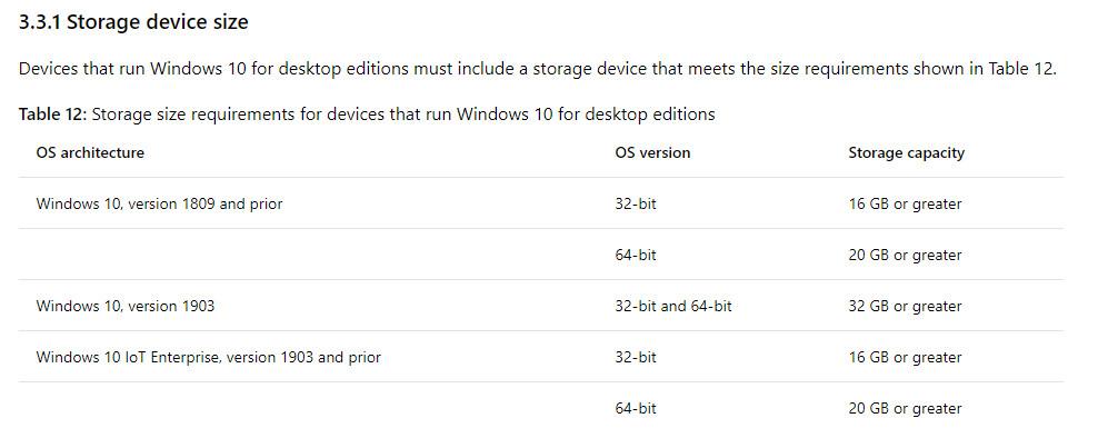 小固态用户注意了!Windows 10 5月更新最少需要32G存储