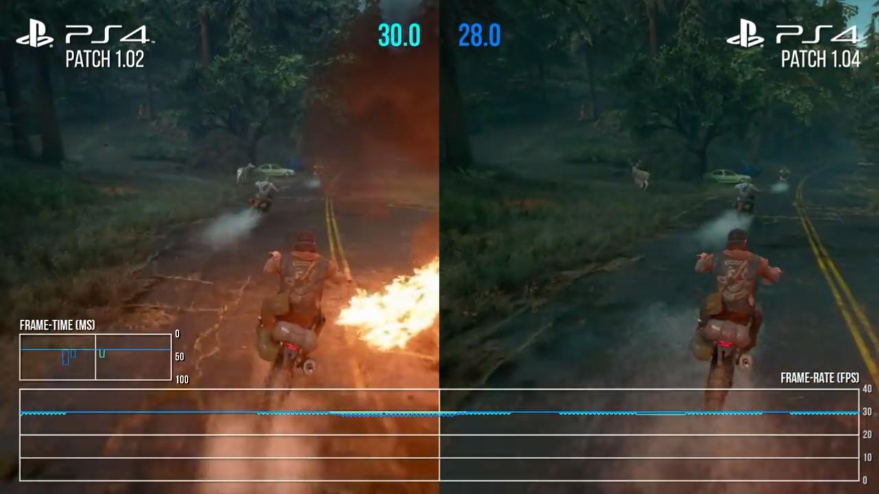 《往日不再》E3 2016 VS 正式版 帧数问题是老毛病