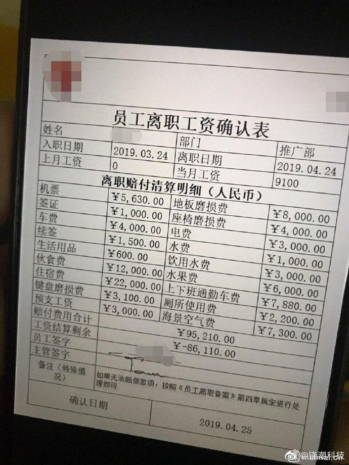 網友曝光疑似某公司離職收費單 員工居然倒賠8萬元