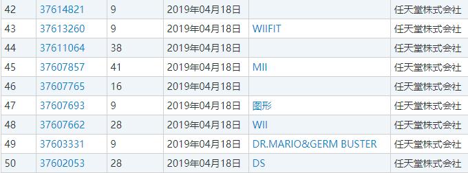 任天堂中国大批商标注册申请 或为国行Switch游戏