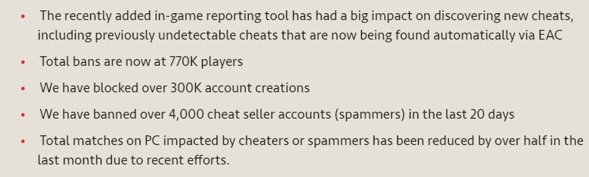 《Apex英雄》封禁账号总数超77万 将继续加大反作弊投入