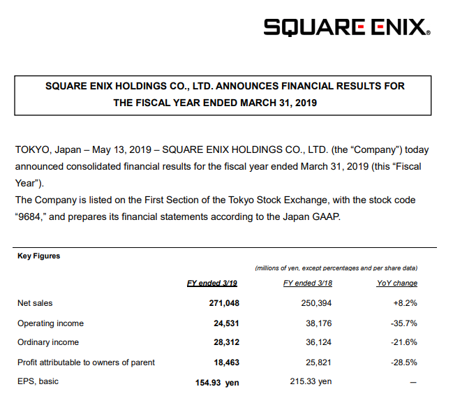 SE公布2018年财报 销售净额2710亿日元上涨8.2%