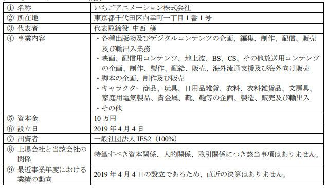 新动画会社《Ichigo》成立 名导押井守全力助推首部大片