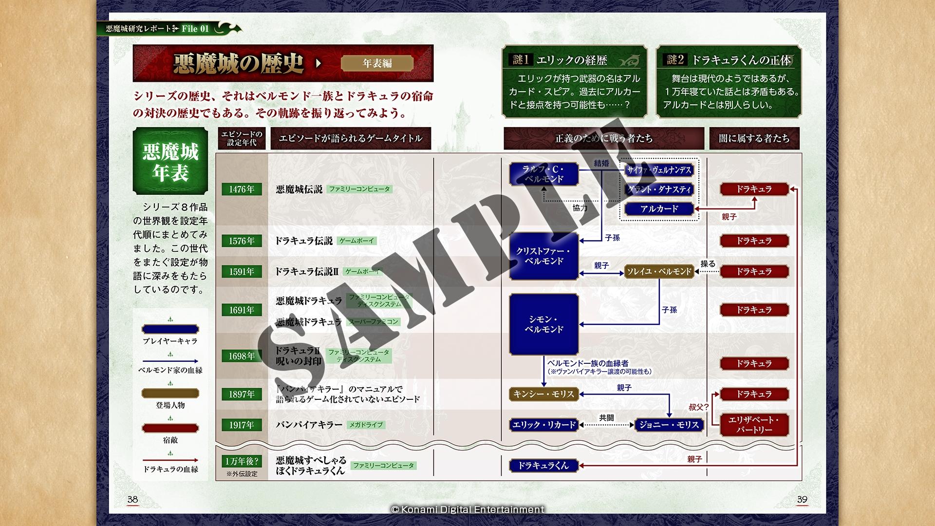 《恶魔城:纪念合集》登陆各平台 珍藏资料集早购附赠