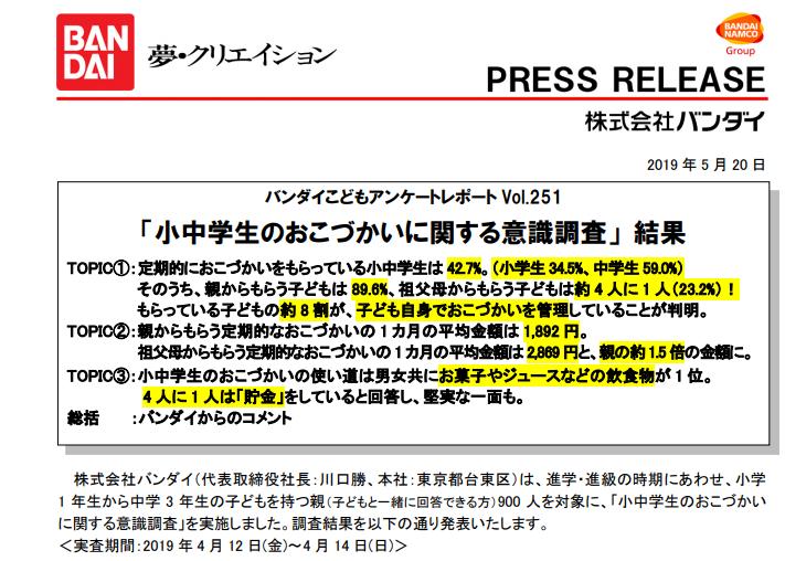 万代南梦公布最新日本中小学生零花钱社调报告:游戏仅排在第七