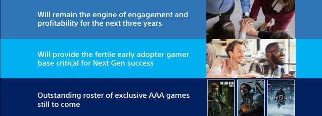 索尼再次确认《美末2》《对马岛之鬼》《死亡搁浅》是PS4独占游戏