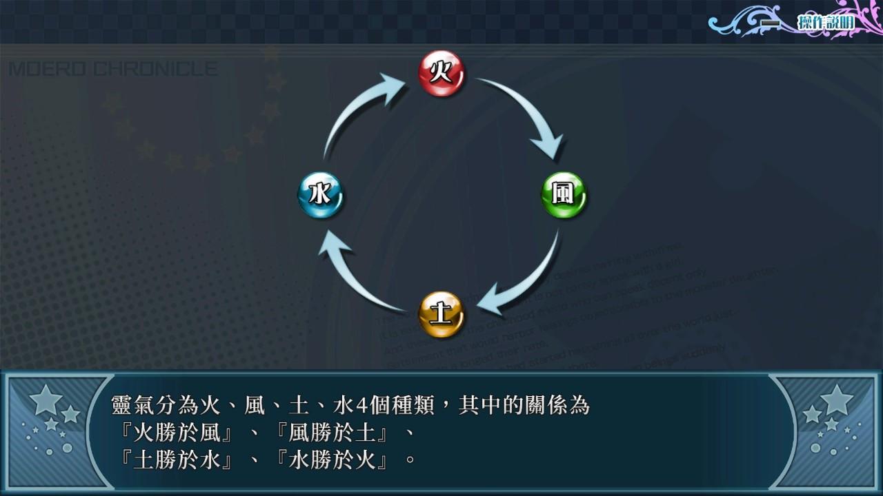 《限界凸記:萌萌編年史H》評測:可以社保的迷宮探索游戲