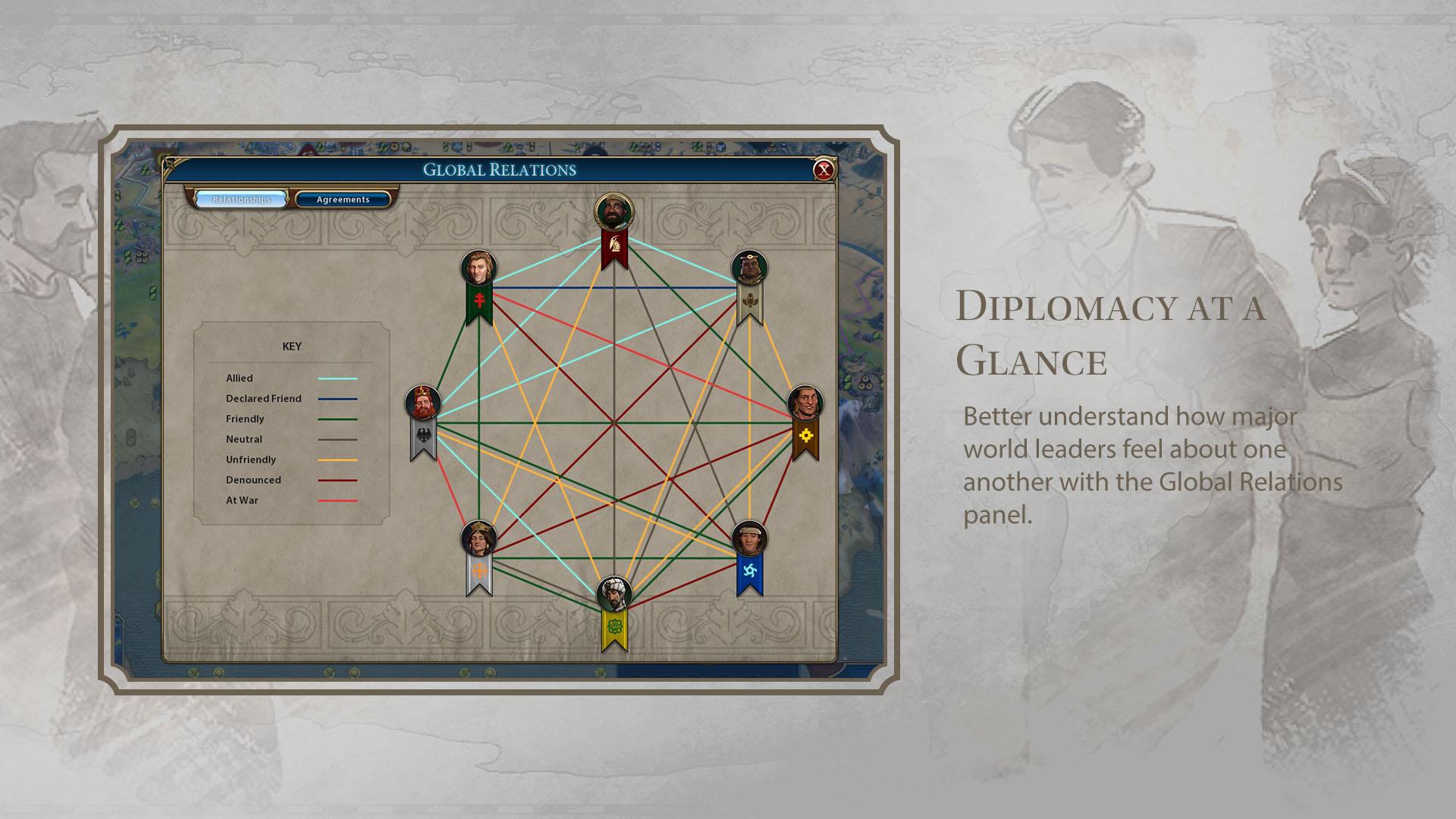 《文明6》势力关系展示Mod 轻松查看所有势力关系