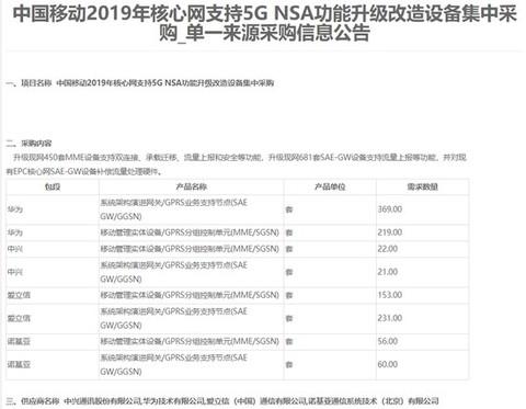 中国移动公布5G核心网大单 拟全面加快5G网络部署