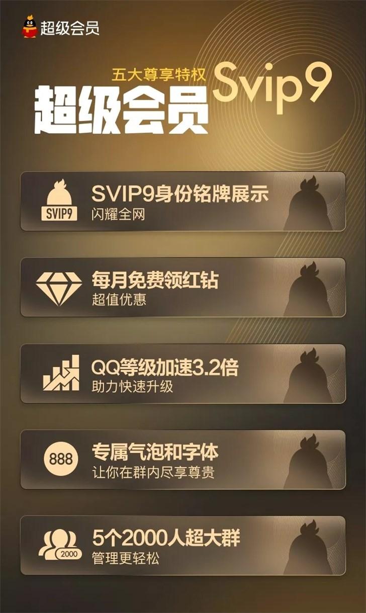 騰訊QQ超級會員SVIP9上線 10萬成長值免費升