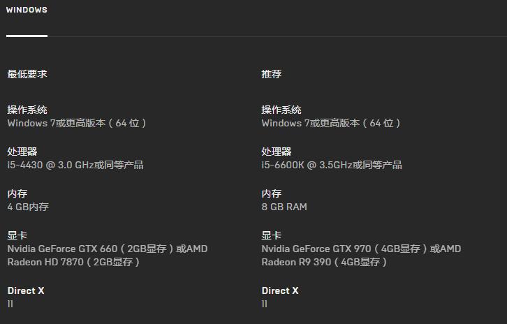 《暴雨》PC版正式�l售 Epic商城�s仙�u了下去��占疑似�i���^
