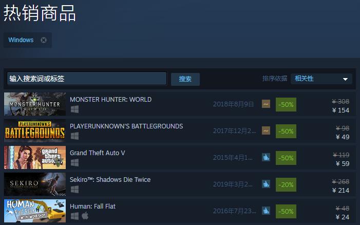 Steam夏促首日《怪猎世界》热卖 《GTA5》再回前三