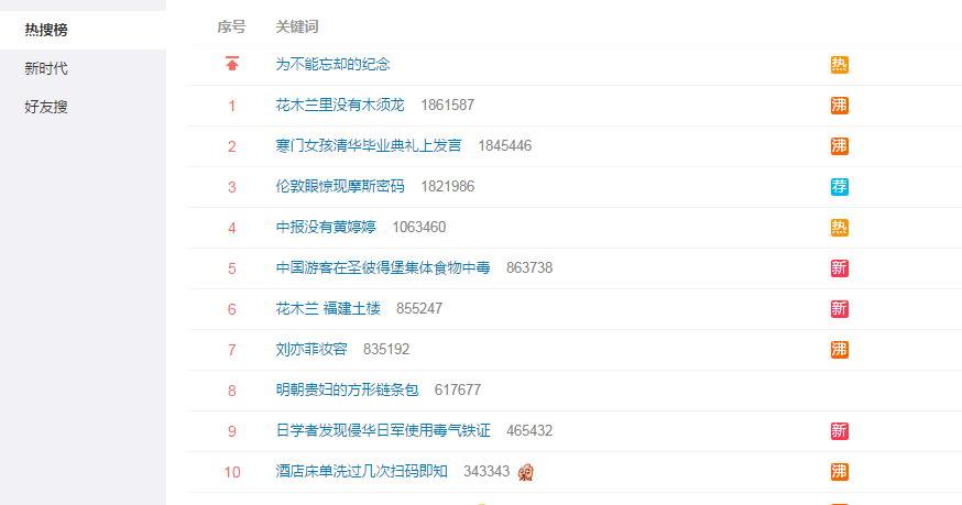 《花木兰》电影预告登微博热搜榜首 没有木须龙好吗?