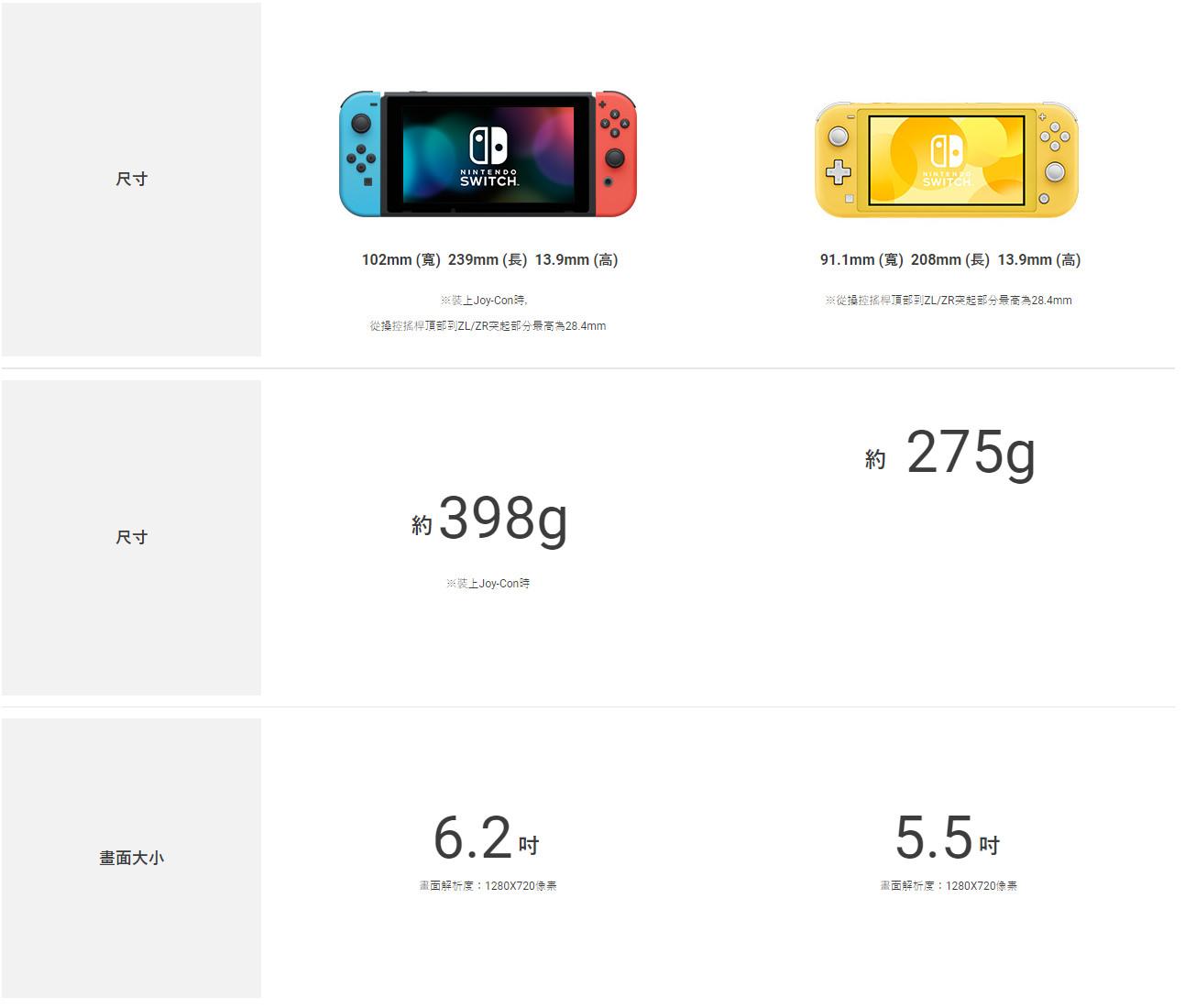 该买哪一款?Switch和Switch Lite主机参数对比