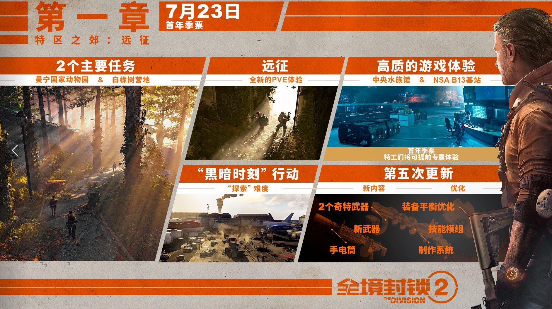 《全境封锁2》免费内容第一章7月23日推出 首先面向季票玩家
