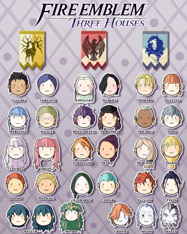 《火焰纹章:风花雪月》全角色介绍 谁是你的攻略对象?