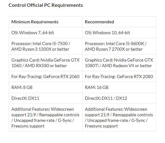 《控制》配置要求公布 支持DX11&12 光追推荐RTX2080