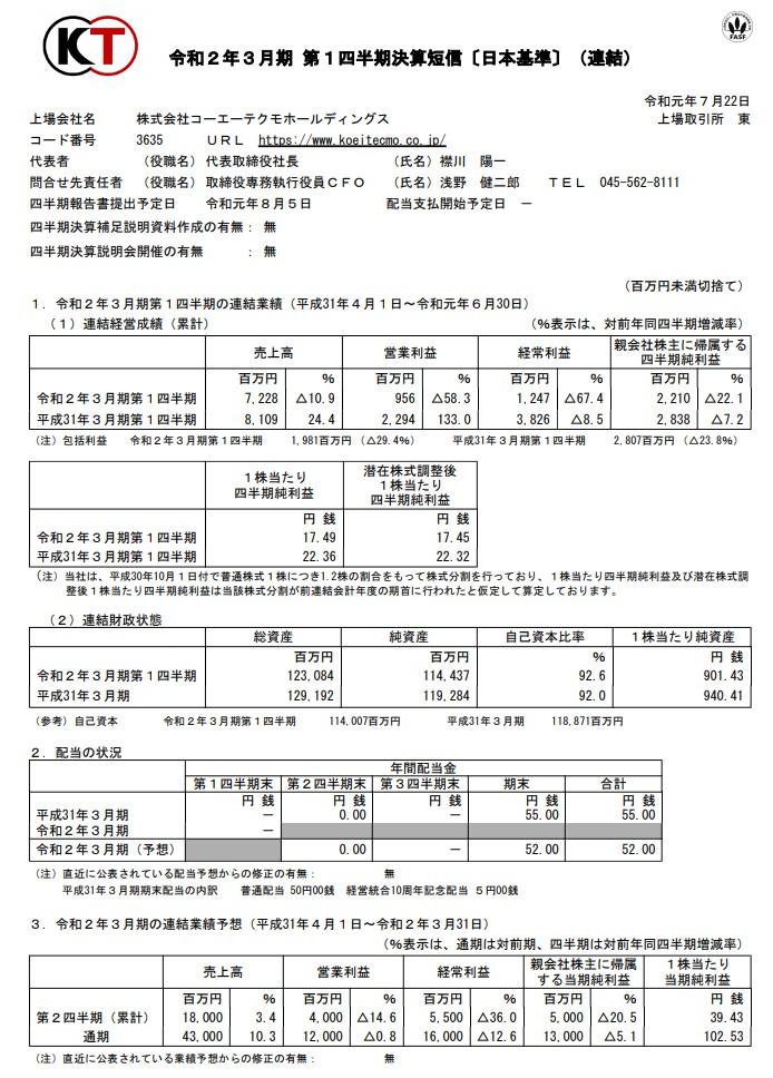 光荣发布第一季度财报 纯利润同比下降22.1%