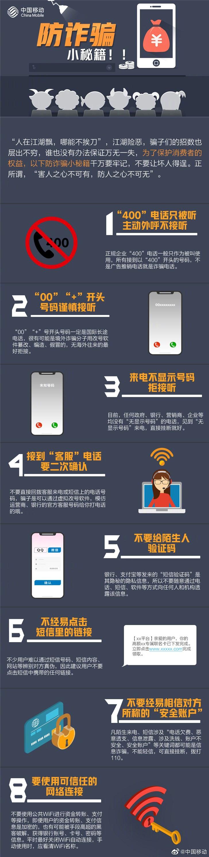 中国移动官方一图流!教你如何识破各路通信骗局