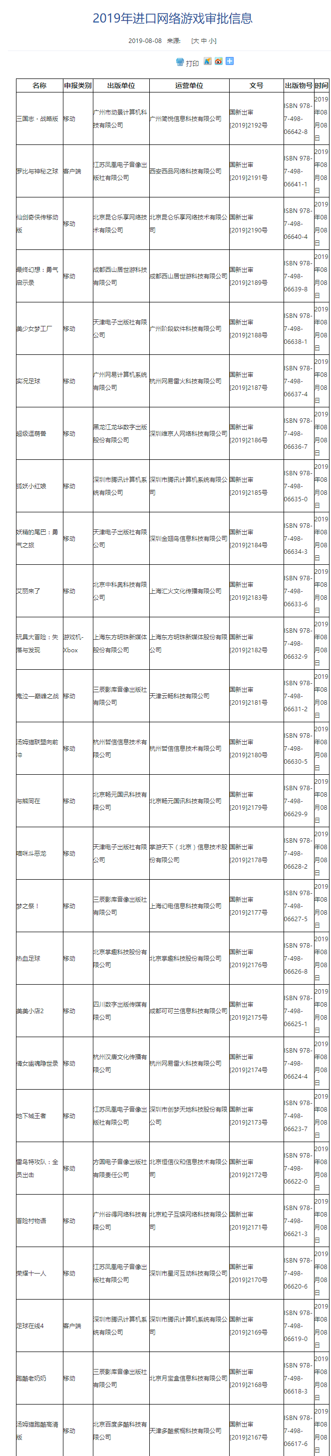 广电8月首批过审游戏版号公布!网易腾讯均在列