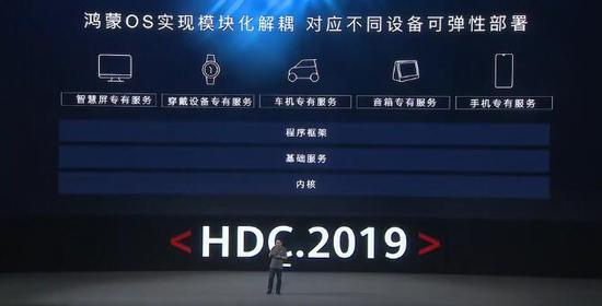 余承东:华为手机优先用安卓 迁移鸿蒙OS只需1-2天