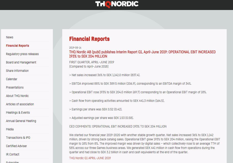 THQ Nordic财报:《死亡岛2》再换人《时空分裂者》重启