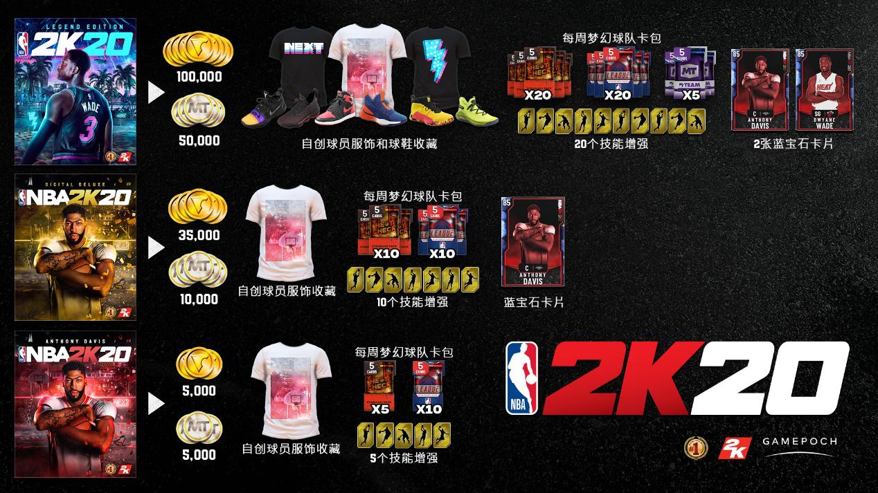 PS4《NBA 2K20》国行版售价公布:299元起