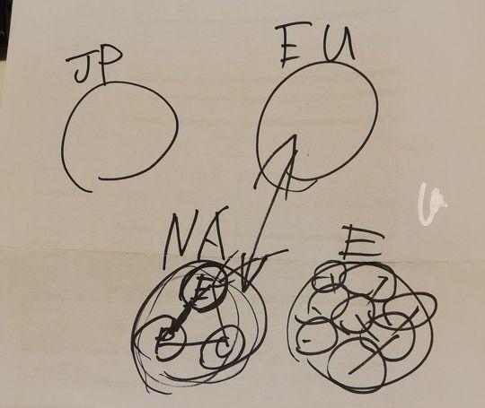 FF14开发团队正在考虑打破界限 实现各区互联