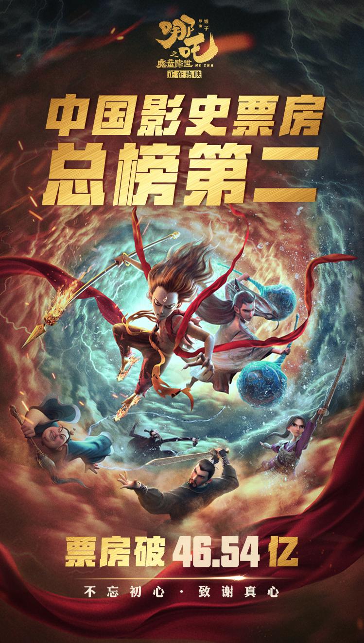 《哪吒之魔童降世》 超 《流浪地球》  位居中国影史票房第二