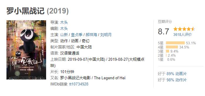 《罗小黑战记》电影提档至9月7日 豆瓣点映评分高达8.7