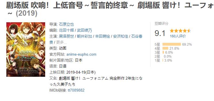 京阿尼《吹响!上低音号~誓言的終章~》剧场版中文预告 9月19日上映