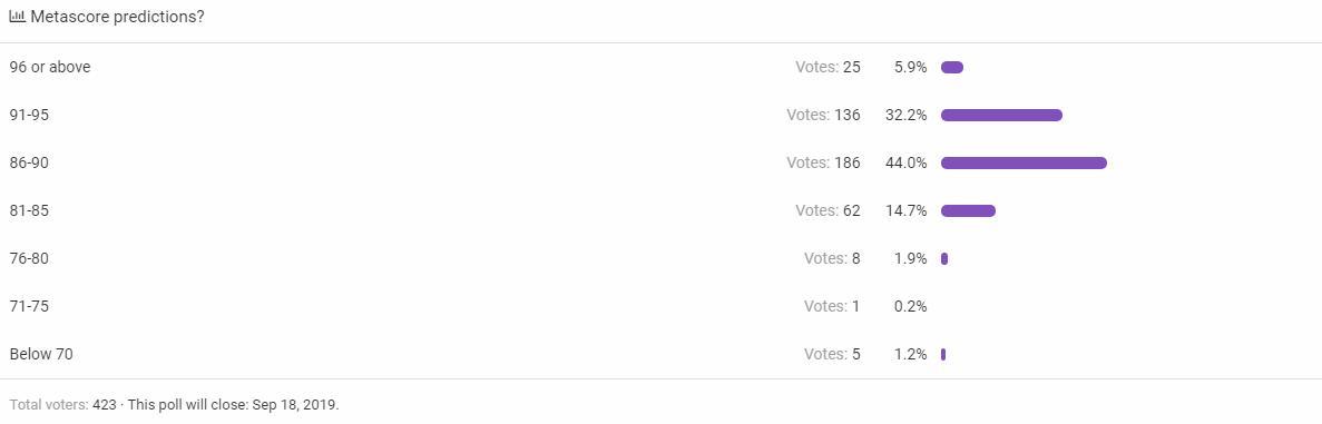 《塞尔达传说:织梦岛》评分解禁时间公布 你给多少分?