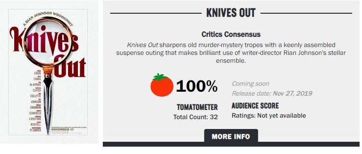 美队007悬疑新片《利刃出鞘》口碑飘红 烂番茄新鲜度100%