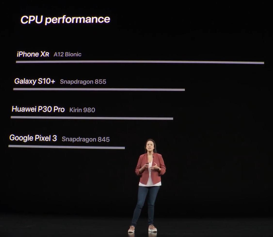 苹果首次对比华为:iPhone11芯片性能远超麒麟980