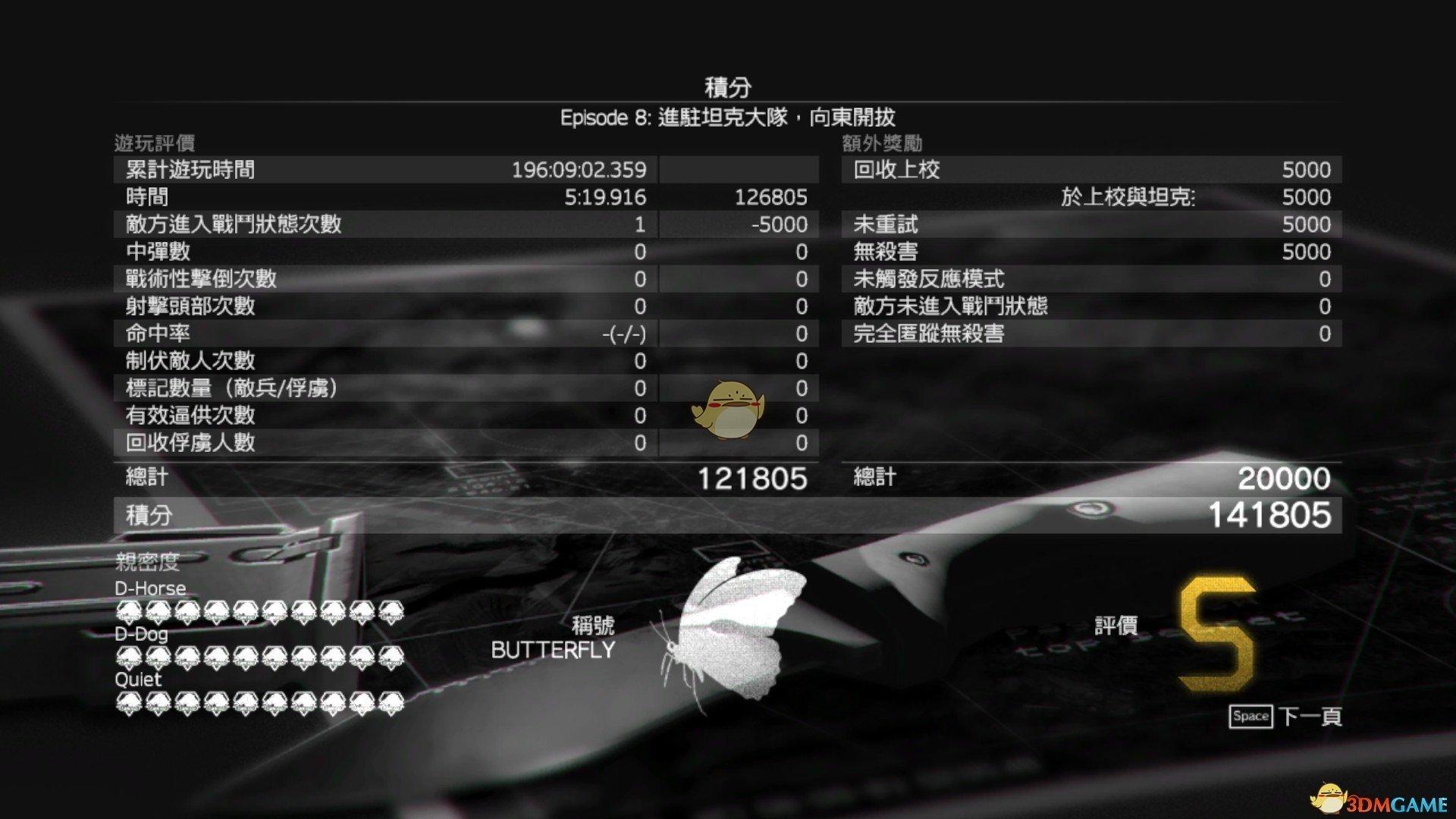 《合金装备5:幻痛》任务8入驻坦克部队S级评价攻略