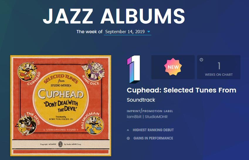 《茶杯头》成为首款获得美国公告牌爵士乐排行榜第一的游戏