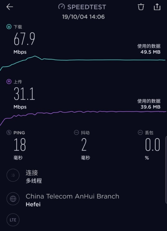 网友实测三线城市5G网速 结果并没有比4G快多少
