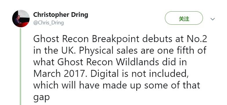 《幽灵行动:断点》英国实体销量第2 但仅为前作同期1/5
