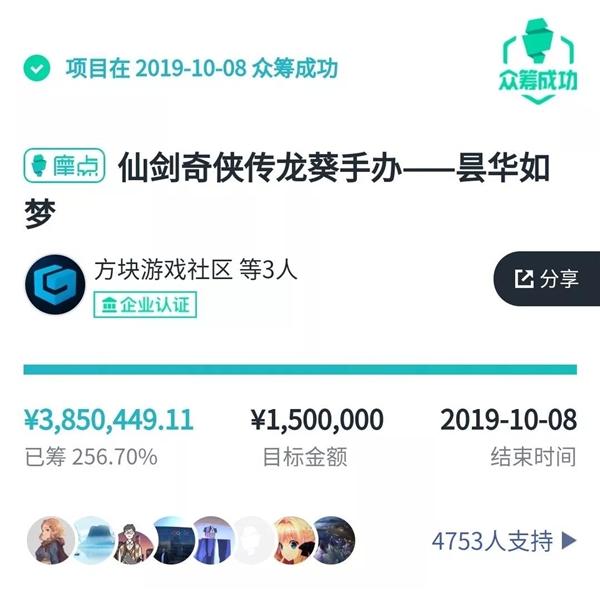 385万创纪录!《仙剑奇侠传3》龙葵手办众筹成功