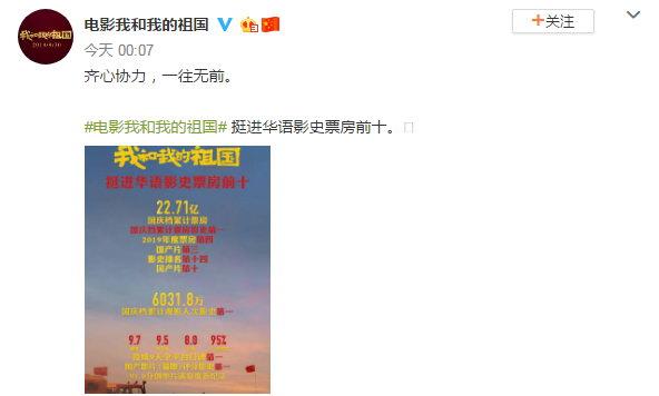 《我和我的祖国》挺进华语影史票房前十 口碑极佳