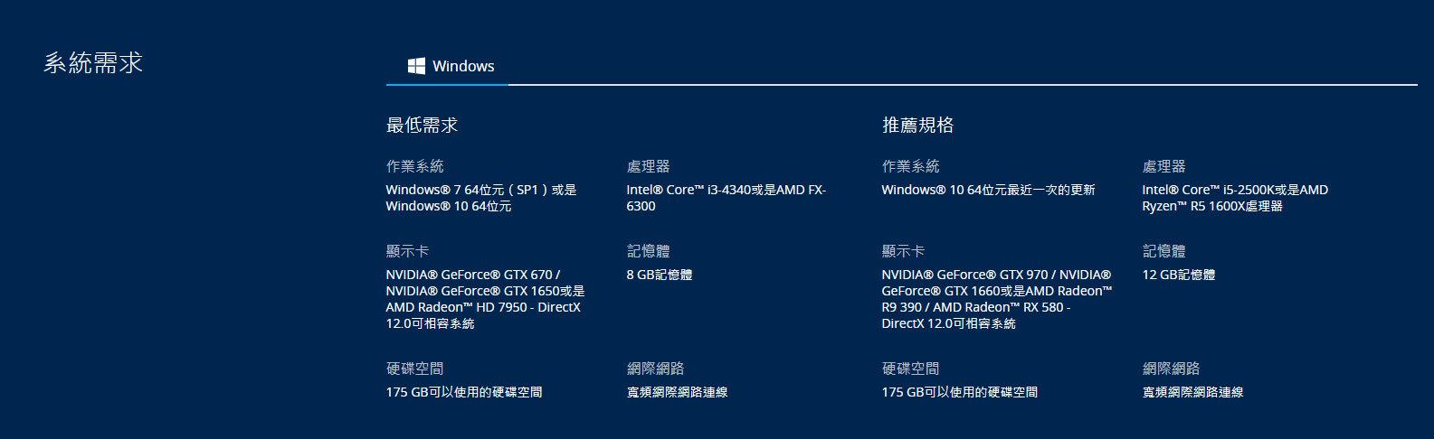 《使命召唤16》PC配置正式公布 要求175GB硬盘空间 第2张