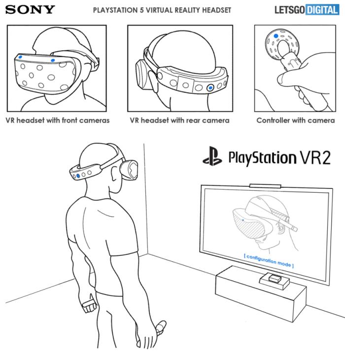 索尼PSVR2专利曝光 将采用无线摄像头和升级版手柄