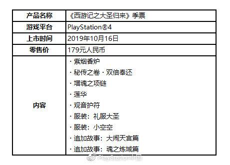 PS4《西游记之大圣归来》国行版售价 标准版249元