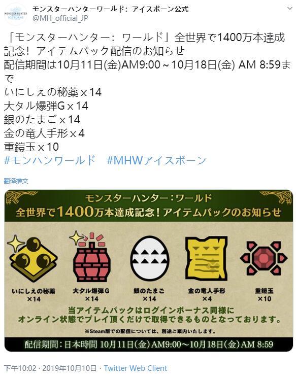 游戏内发送新礼包 庆《怪物猎人:世界》出货破1400万