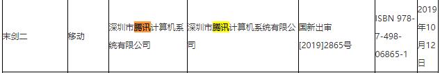 广电10月最新国产网游版号更新 腾讯《家国梦》领衔