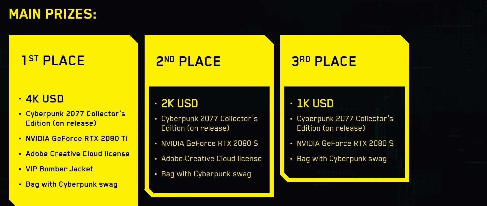 赢取RTX2080 CDPR举办《赛博朋克2077》摄影大赛