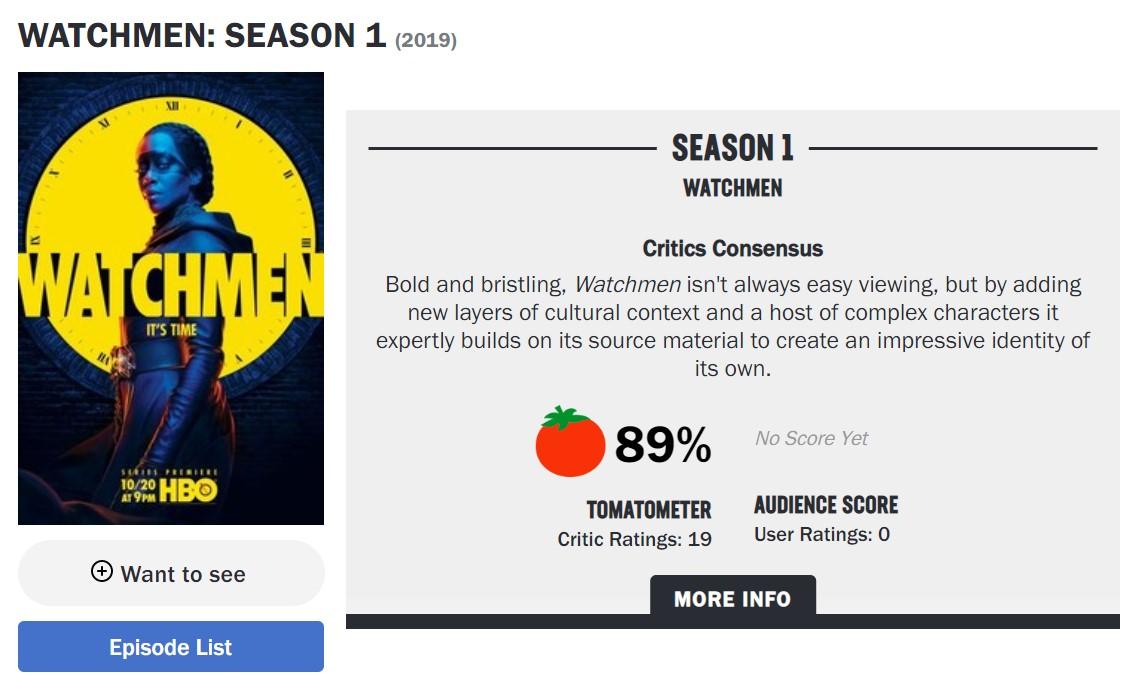 HBO x DC新剧《守望者》媒体分解禁 GS给9分 烂番茄89%