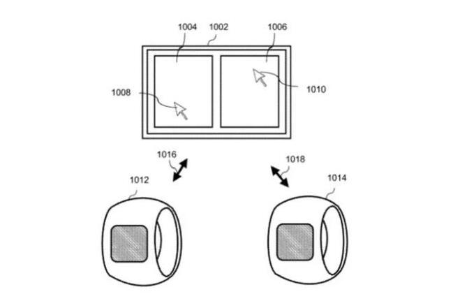 苹果研发智能戒指 专利申请书曝光神似扳指